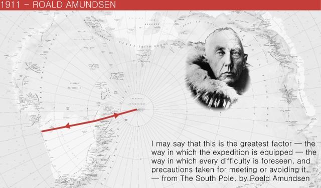 1911 Roald Amundsen