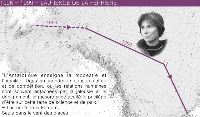 1996 1999 Laurence de la Ferriere
